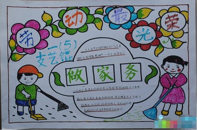 五一劳动节手抄报设计集锦(欢庆劳动节)