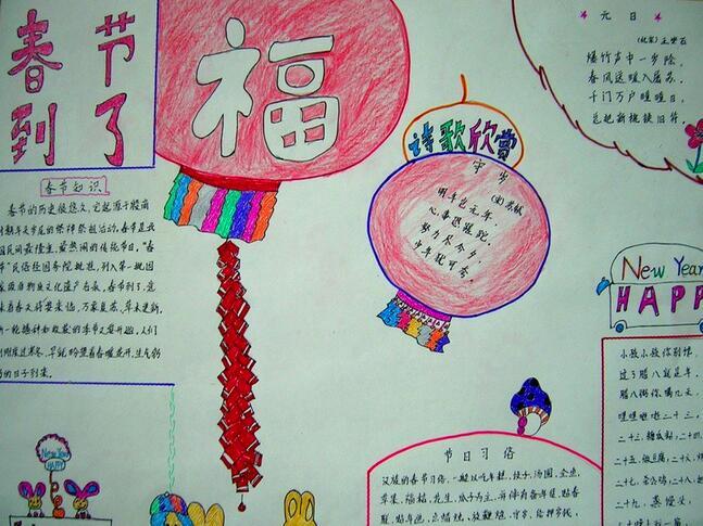 小学生春节手抄报主题:春节福到了