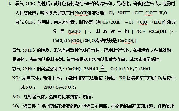 2017年1月河南高中化学考易错知识点郑州市2015高中排名图片