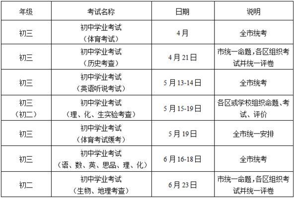 广州2017年初中学业考试时间安排