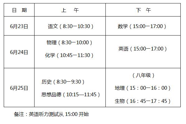 2017莆田中考日期--各科考试时间详情