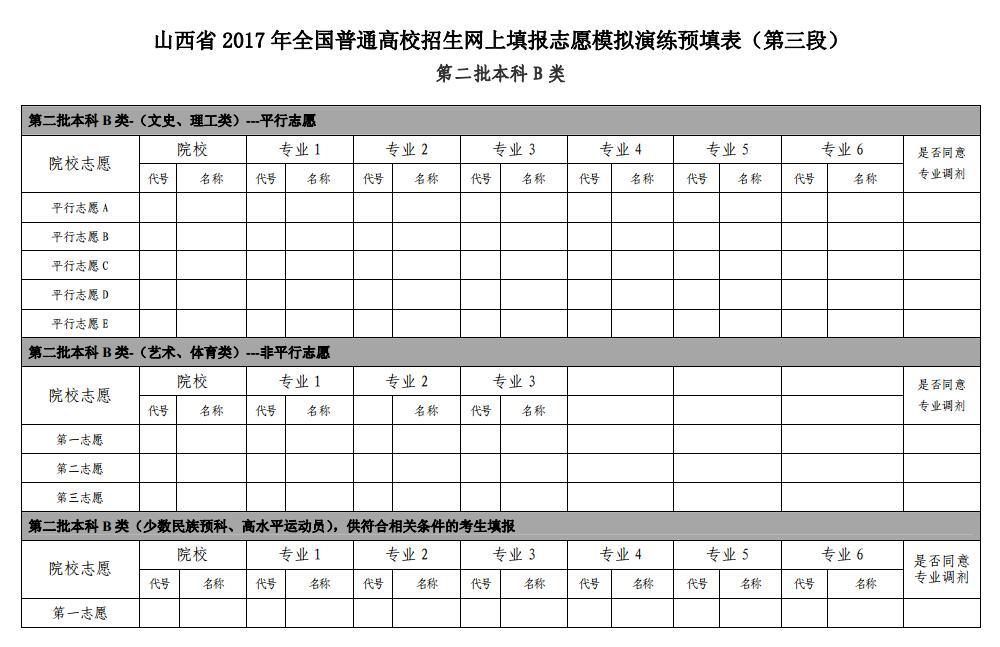 山西2017高考网上填报志愿模拟演练预填表_山