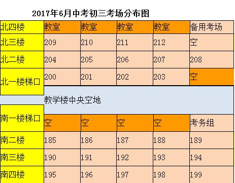 【中考优先】2017年中考威海四中考点考场示意图