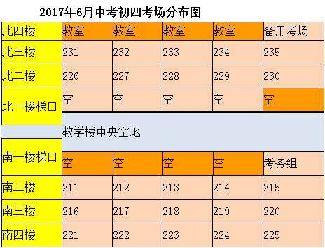 2017年6月中考初四考场分布图