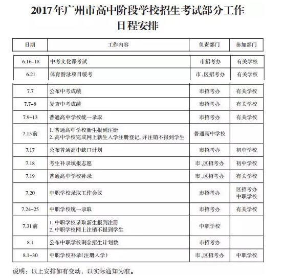 2017年广州中考补录填报志愿时间:7月18日_广