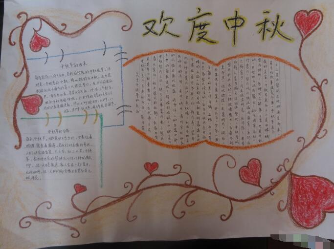 [中秋节手抄报图片大全]小学生欢度中秋节手抄报素材:欢度八月十五