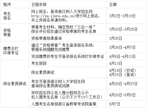 【浙江树人大学2018分数线】浙江树人大学2018年三位一体考试安排出炉!拟招80人~