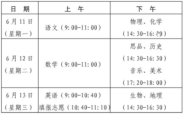 2018日照中考分数线_日照2018年中考方案公布!6月11日至13日文化考试~