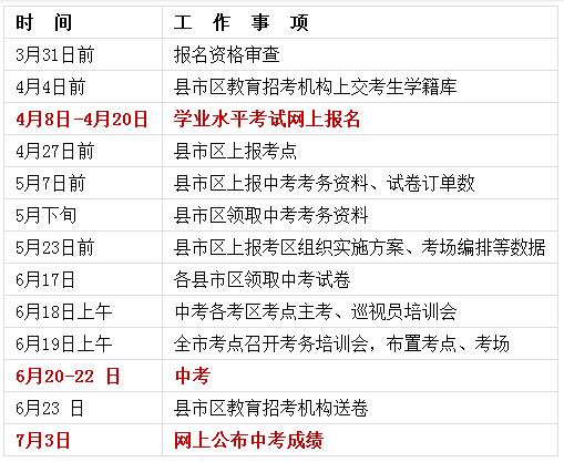 宜昌2018年中考成绩查询时间 7月3日
