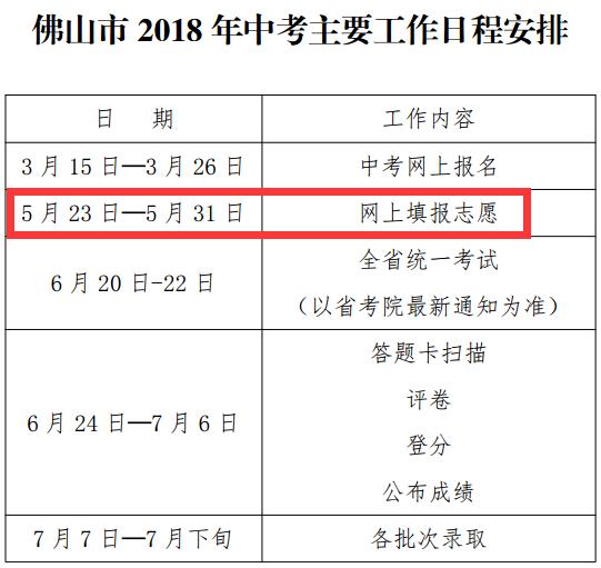 佛山2018年中考志愿填报时间:5月23日-5月31