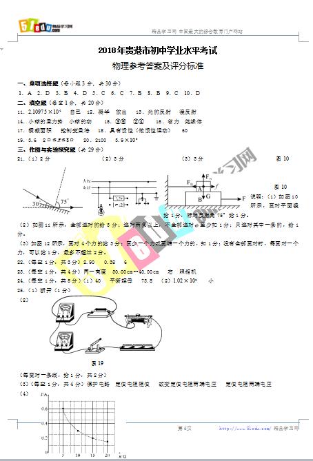 2018贵港城区规划图