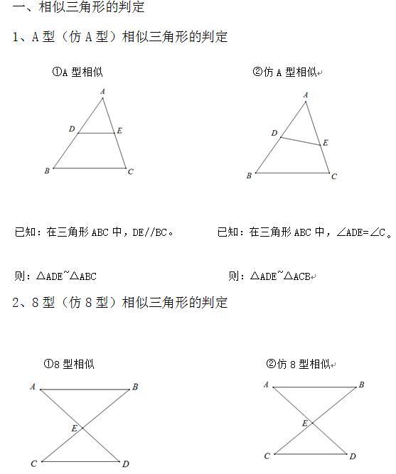 初中數學備考:相似三角形重要考點圖片