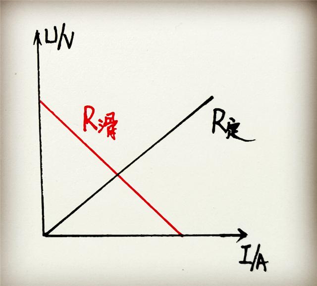 初三考试物理电学难题的解决方法